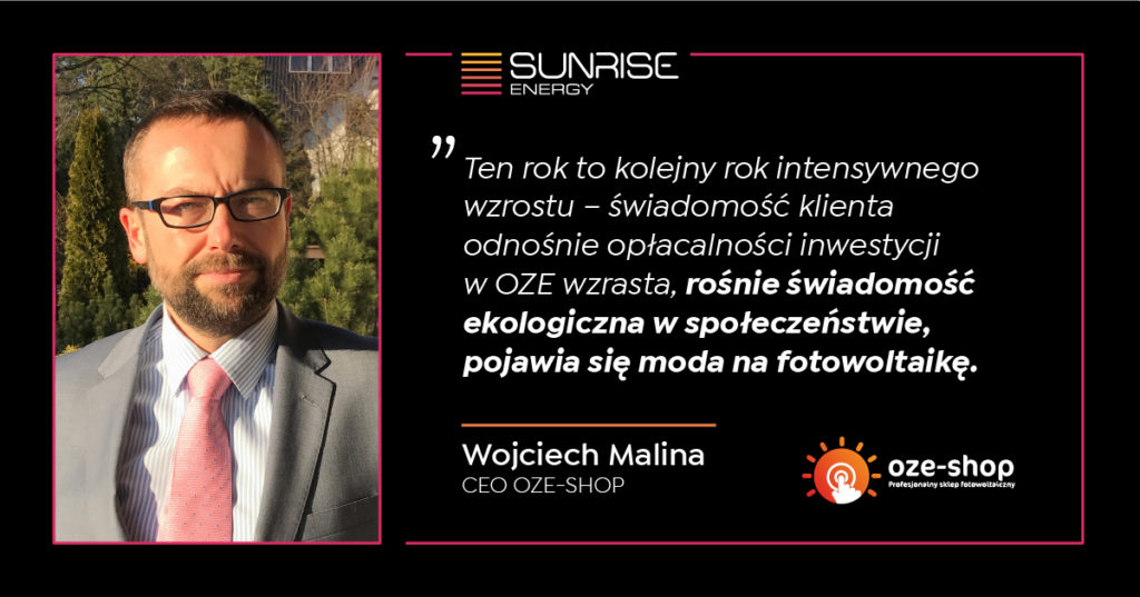 Wojciech Malina - podsumowanie 2020.